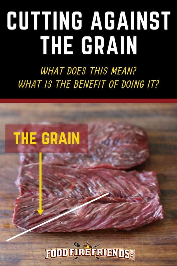 Cutting against the grain written above a diagram showing with lines what meat grain is on a steak