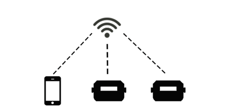 Diagram showing flame boss controller as an access point for local wifi connection