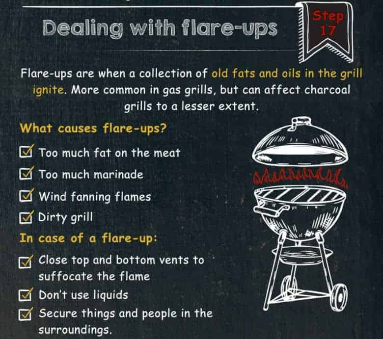 Text image discussing flare ups on grills