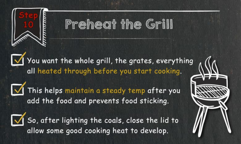 Image with text instructions to preheat a grill before cooking