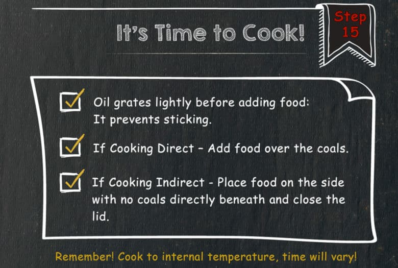 Graphic with text saying how to add food to grill