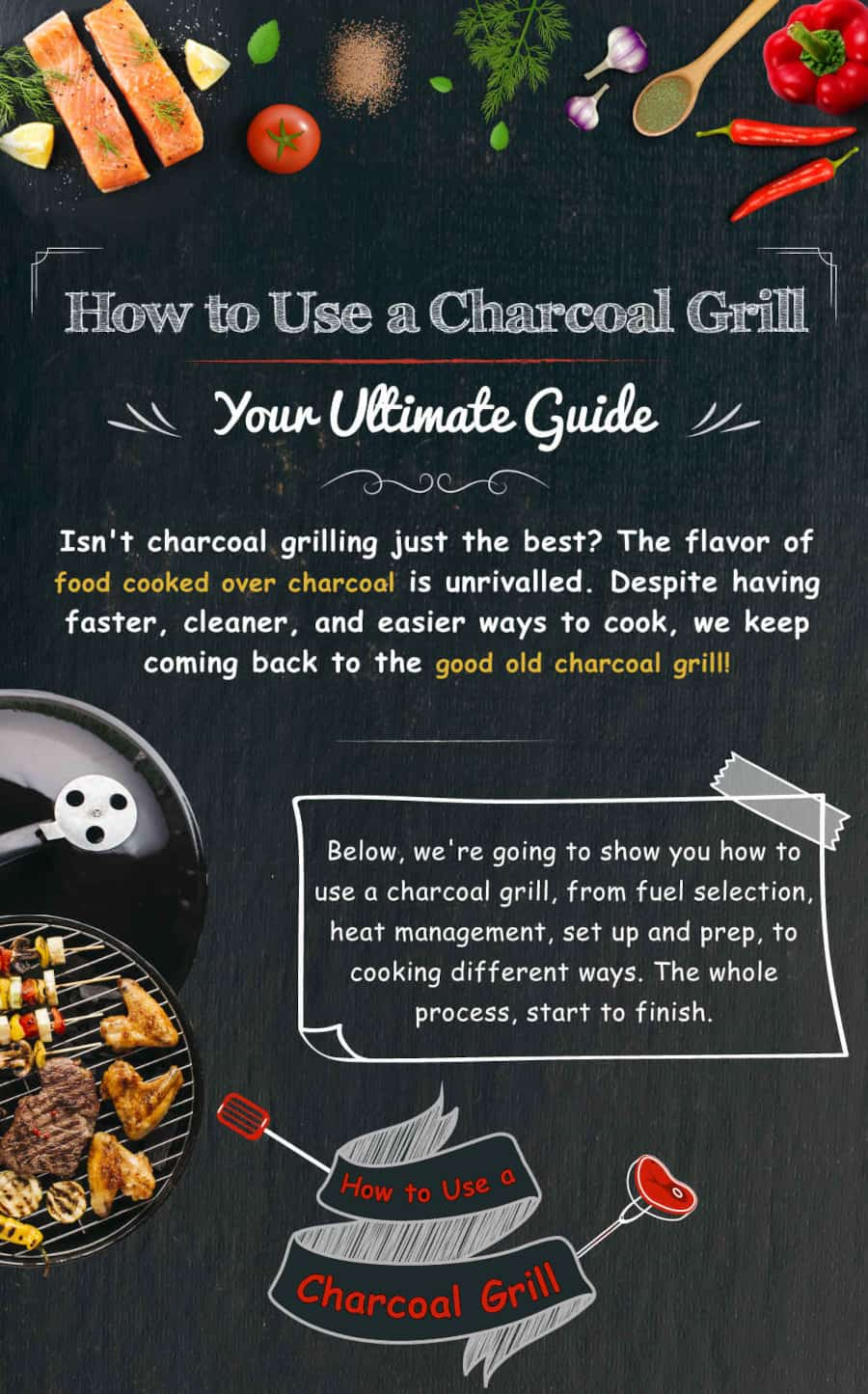 Graphic with text introducing a how to use a charcoal grill guide