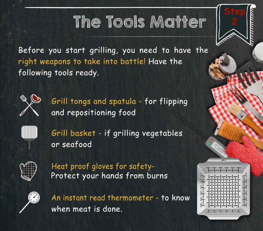 Graphic detailing what tools to have when charcoal grilling
