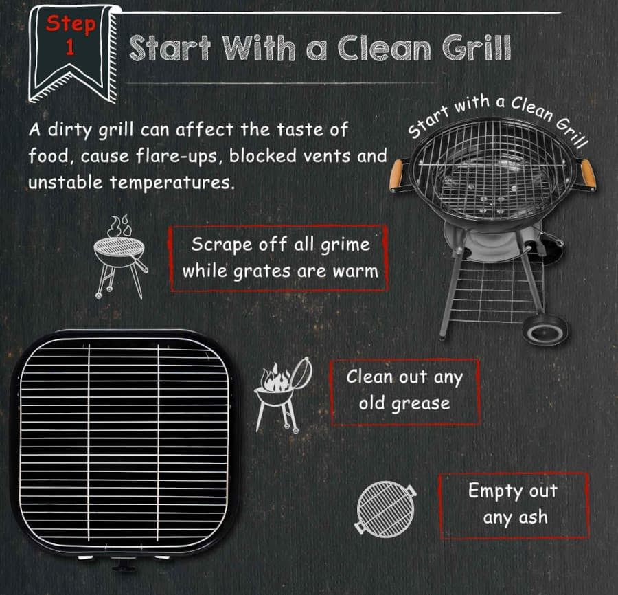 Graphic of instructions for cleaning a charcoal grill