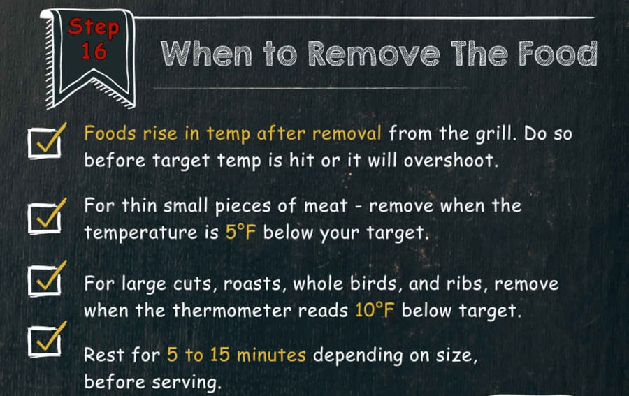 Text image detailing when food is ready to remove from grill