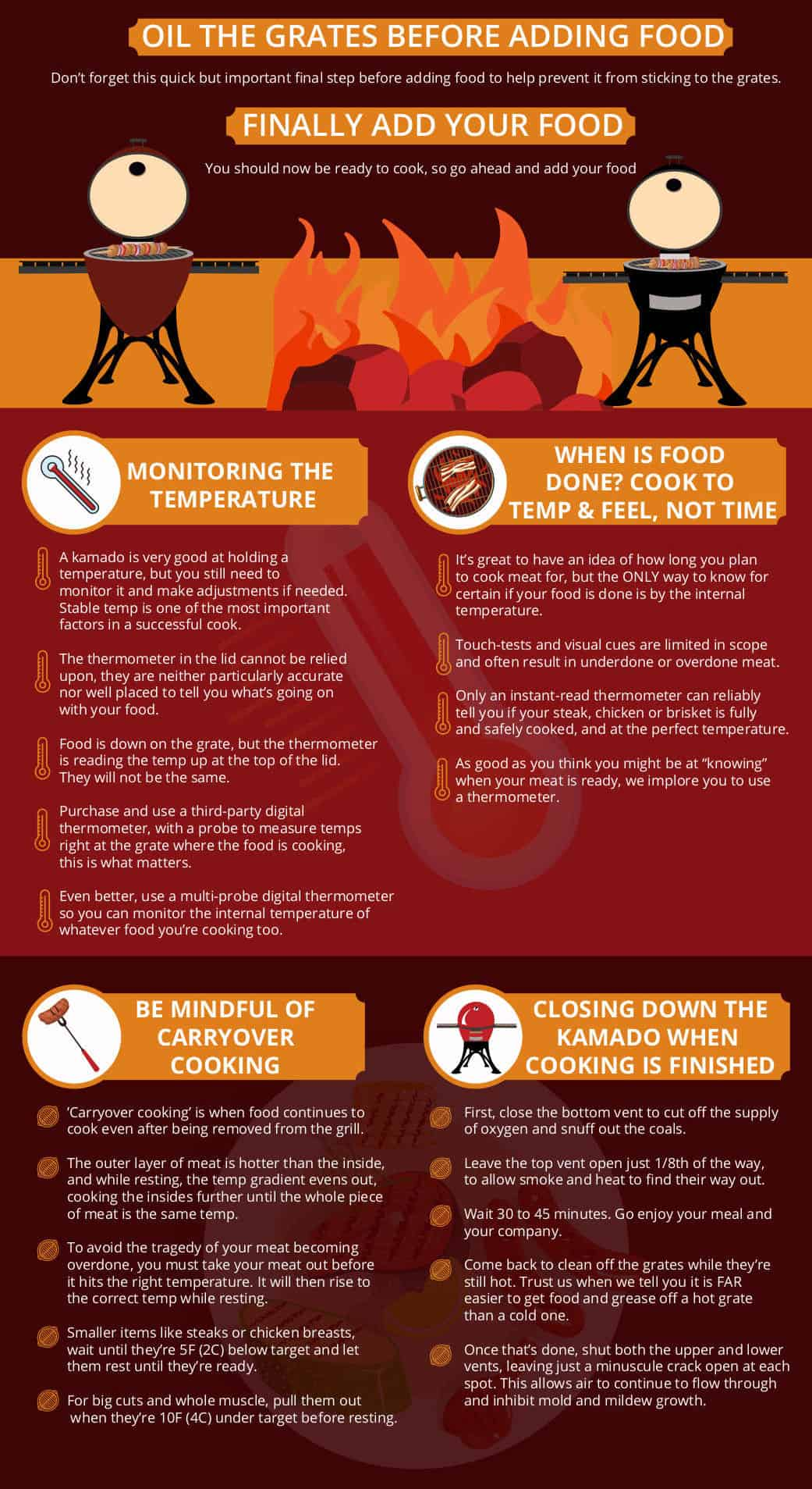 Text graphic detailing how and when to add food to your kamado