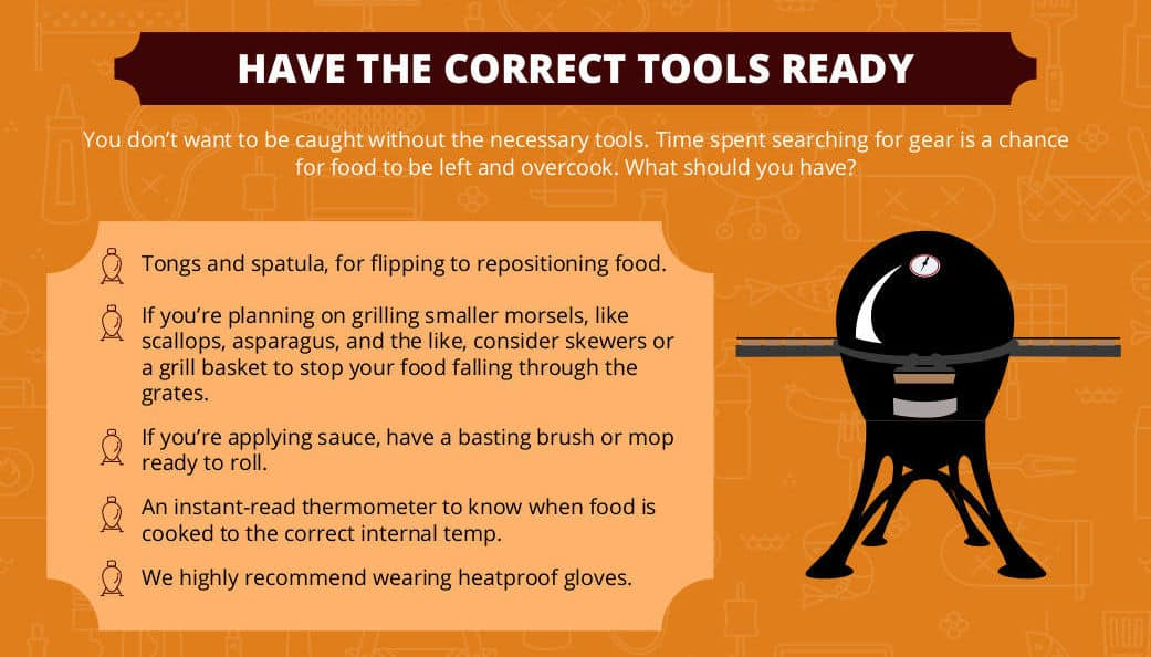 Graphic detailing laying out the correct tools for a kamado cook