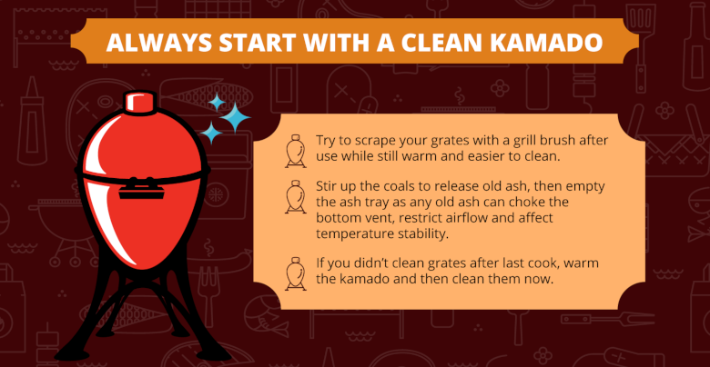 Graphic saying always start with a clean grill